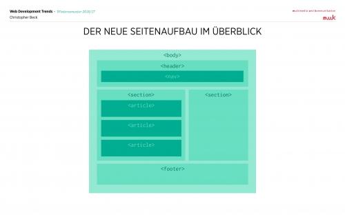 02 HTML - Einführung 13